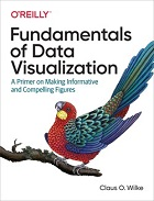 couverture du livre Fundamentals of Data Visualization