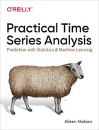 couverture du livre Practical Time Series Analysis