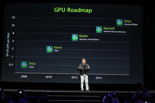 Planning prévisionnel pour les GPU NVIDIA.