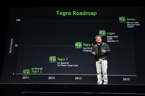 Planning prévisionnel pour les processeurs NVIDIA Tegra.